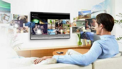 Comparison Of Smart Tv Functions Of Various Manufacturers