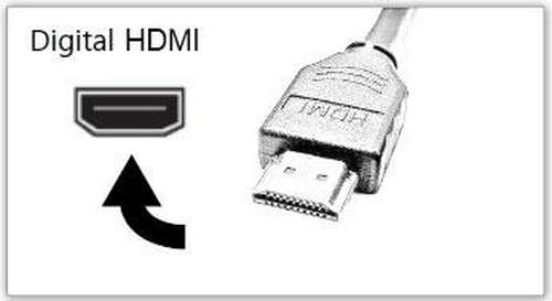 How to Connect a Laptop to a Philips TV