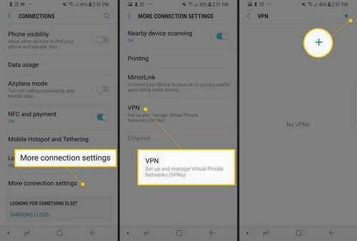 How to enable VPN on Huawei