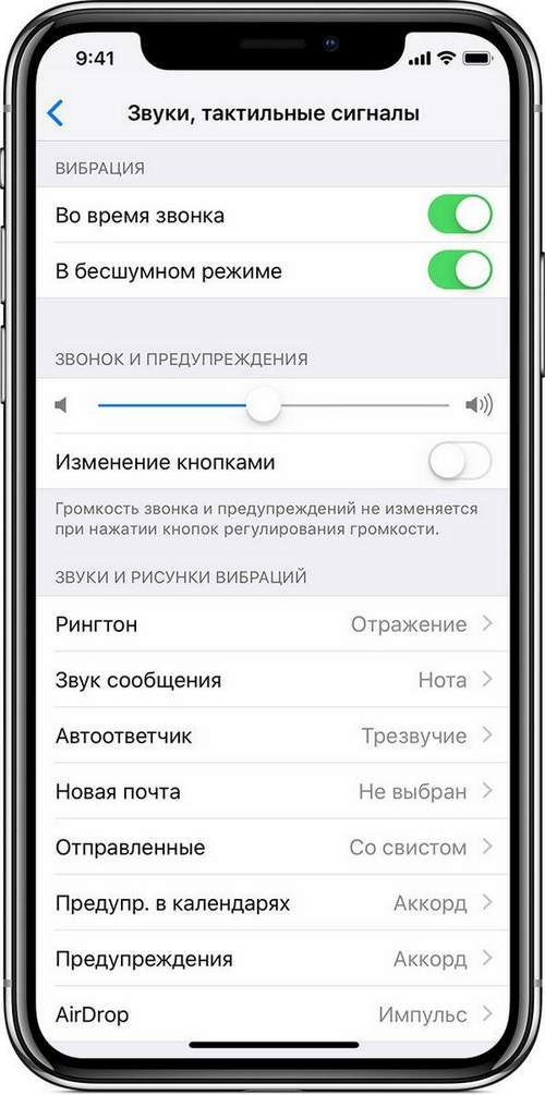How to Make Silent Mode On iPhone