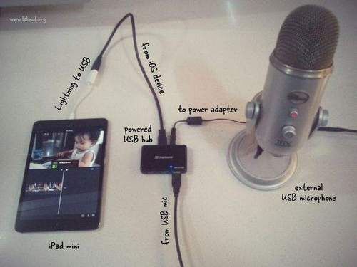 How to Set up a Microphone on an iPhone