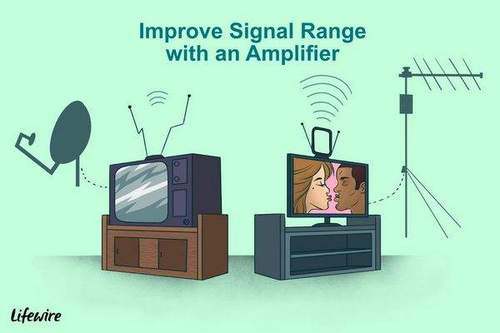 How to Switch a TV from Analog to Digital