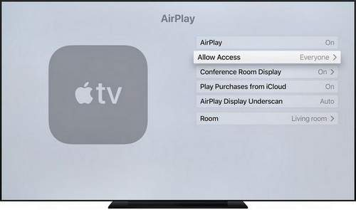 How We Connected Apple Tv 4k To The Tv