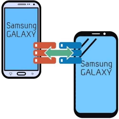 Xiaomi Transfer Data To New Phone