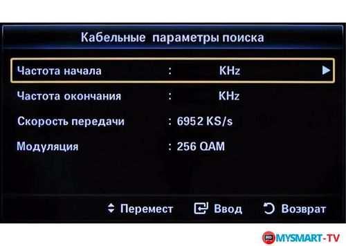 Missing Digital Channels On Samsung Tv