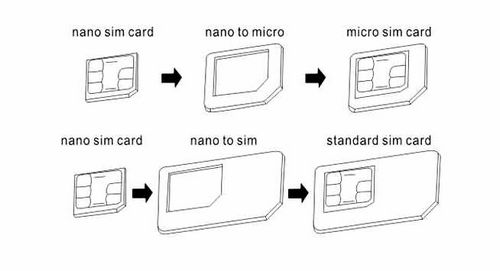 How To Insert A Xiaomi 8 SIM Card